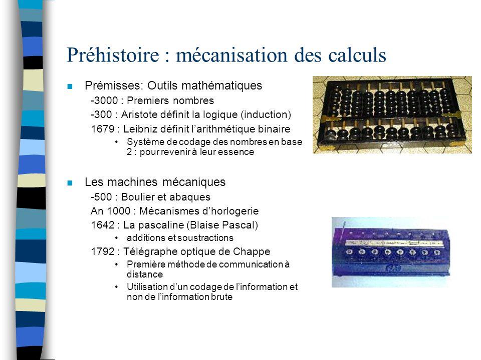 Préhistoire : mécanisation des calculs n Prémisses: Outils mathématiques -3000 : Premiers nombres -300 : Aristote définit la logique (induction) 1679