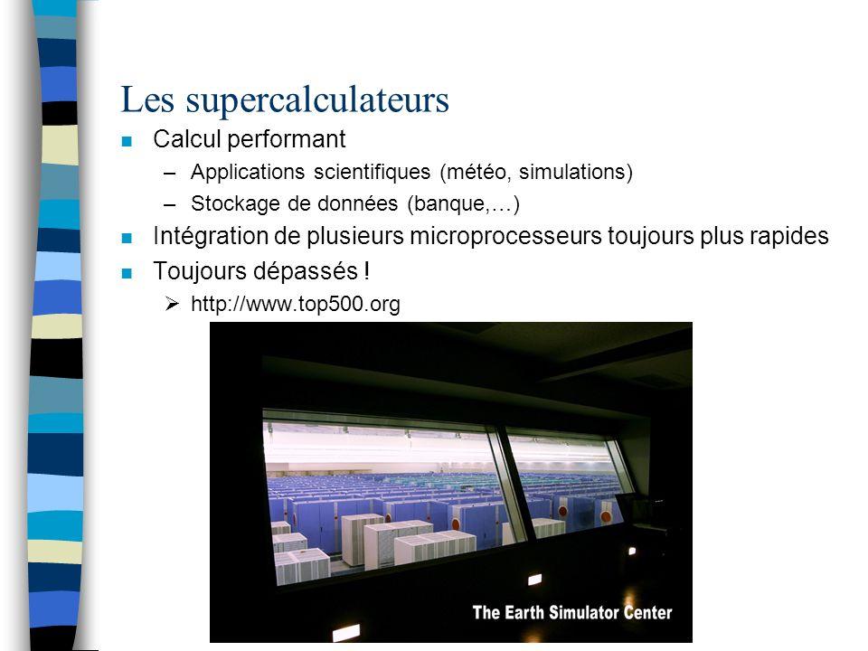 Les supercalculateurs n Calcul performant –Applications scientifiques (météo, simulations) –Stockage de données (banque,…) n Intégration de plusieurs microprocesseurs toujours plus rapides n Toujours dépassés .