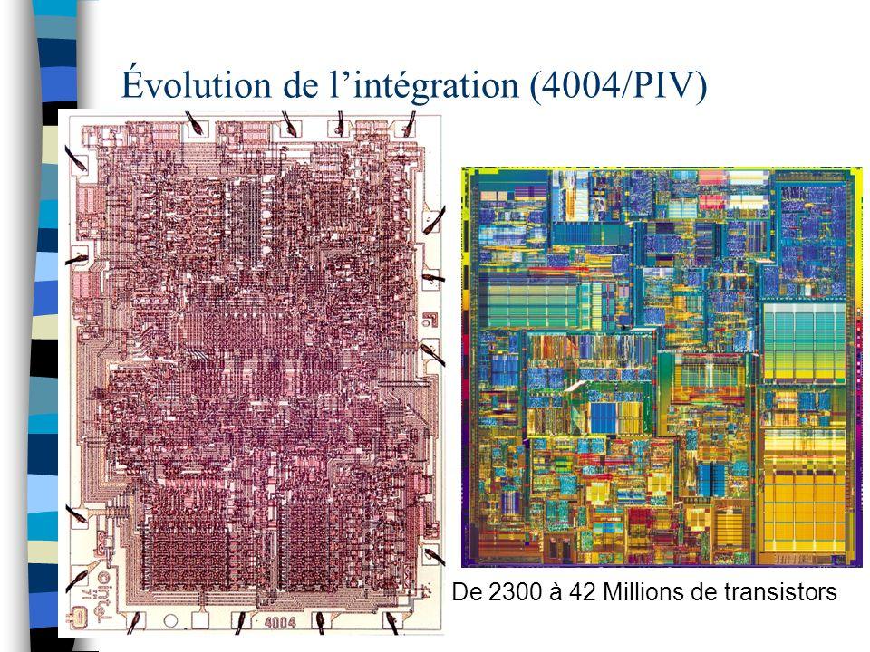 Évolution de lintégration (4004/PIV) De 2300 à 42 Millions de transistors