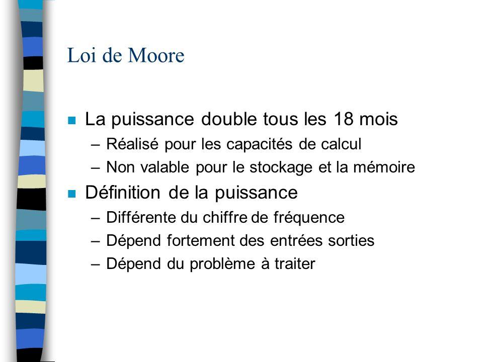 Loi de Moore n La puissance double tous les 18 mois –Réalisé pour les capacités de calcul –Non valable pour le stockage et la mémoire n Définition de la puissance –Différente du chiffre de fréquence –Dépend fortement des entrées sorties –Dépend du problème à traiter