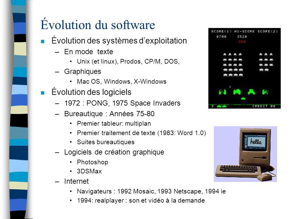 Évolution du software n Évolution des systèmes dexploitation –En mode texte Unix (et linux), Prodos, CP/M, DOS, –Graphiques Mac OS, Windows, X-Windows n Évolution des logiciels –1972 : PONG, 1975 Space Invaders –Bureautique : Années 75-80 Premier tableur: multiplan Premier traitement de texte (1983: Word 1.0) Suites bureautiques –Logiciels de création graphique Photoshop 3DSMax –Internet Navigateurs : 1992 Mosaic, 1993 Netscape, 1994 ie 1994: realplayer : son et vidéo à la demande