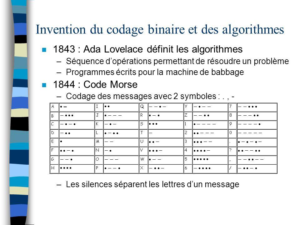 Invention du codage binaire et des algorithmes n 1843 : Ada Lovelace définit les algorithmes –Séquence dopérations permettant de résoudre un problème –Programmes écrits pour la machine de babbage n 1844 : Code Morse –Codage des messages avec 2 symboles :., - –Les silences séparent les lettres dun message
