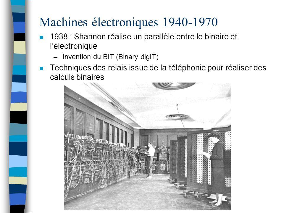 Machines électroniques 1940-1970 n 1938 : Shannon réalise un parallèle entre le binaire et lélectronique –Invention du BIT (Binary digIT) n Techniques des relais issue de la téléphonie pour réaliser des calculs binaires