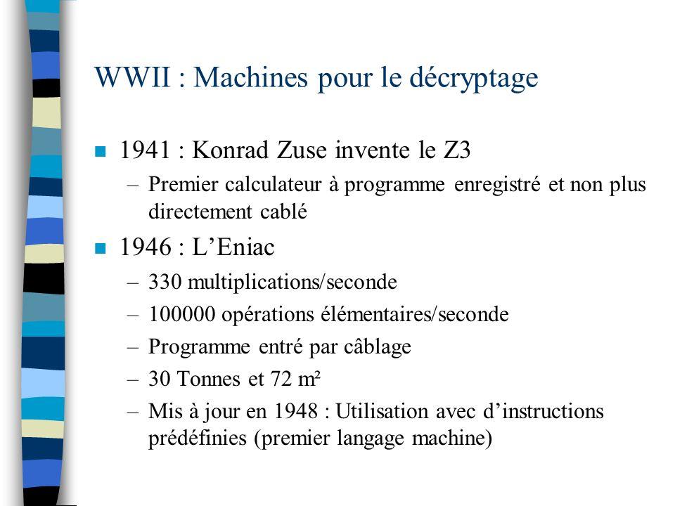 WWII : Machines pour le décryptage n 1941 : Konrad Zuse invente le Z3 –Premier calculateur à programme enregistré et non plus directement cablé n 1946 : LEniac –330 multiplications/seconde –100000 opérations élémentaires/seconde –Programme entré par câblage –30 Tonnes et 72 m² –Mis à jour en 1948 : Utilisation avec dinstructions prédéfinies (premier langage machine)