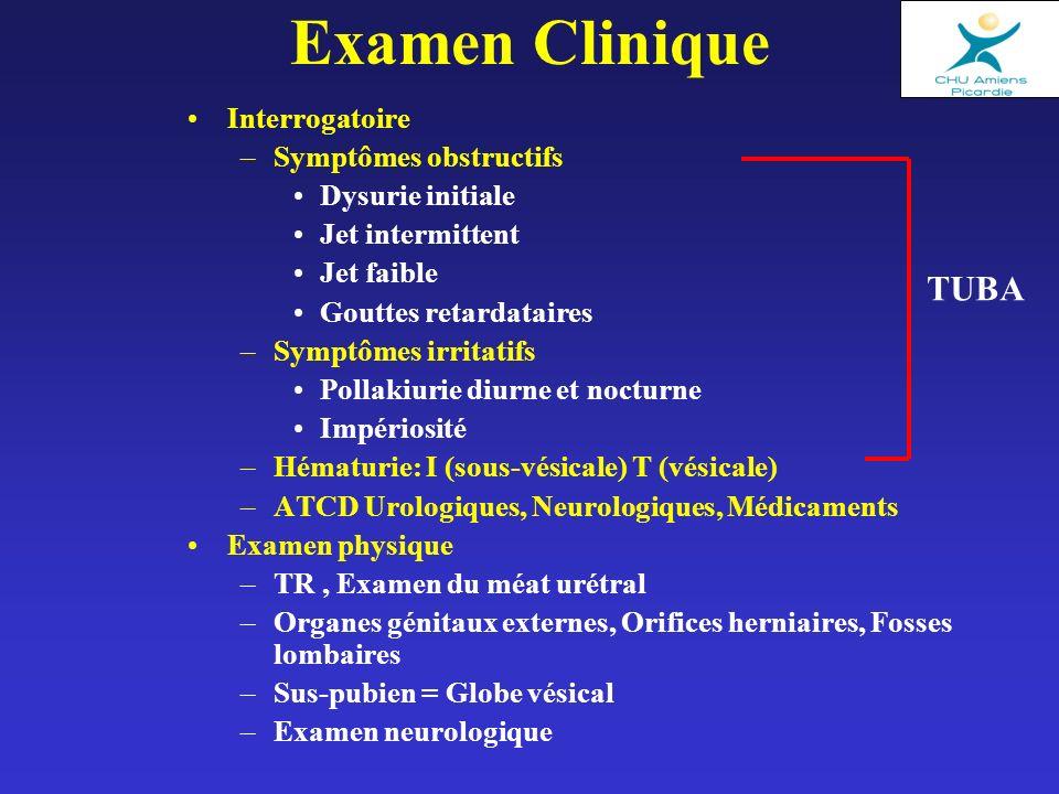 Examen Clinique Interrogatoire –Symptômes obstructifs Dysurie initiale Jet intermittent Jet faible Gouttes retardataires –Symptômes irritatifs Pollaki