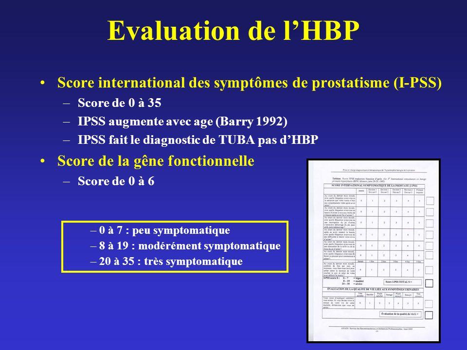 Score international des symptômes de prostatisme (I-PSS) –Score de 0 à 35 –IPSS augmente avec age (Barry 1992) –IPSS fait le diagnostic de TUBA pas dHBP Score de la gêne fonctionnelle –Score de 0 à 6 Evaluation de lHBP – 0 à 7 : peu symptomatique – 8 à 19 : modérément symptomatique – 20 à 35 : très symptomatique