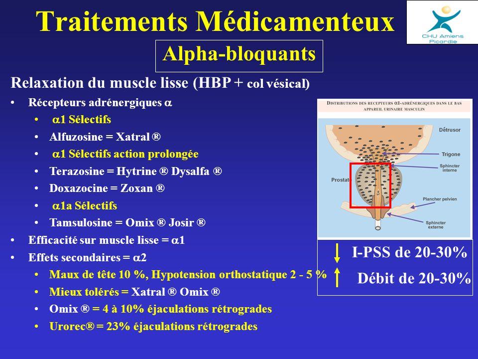 Alpha-bloquants Traitements Médicamenteux Relaxation du muscle lisse (HBP + col vésical) Récepteurs adrénergiques 1 Sélectifs Alfuzosine = Xatral ® 1