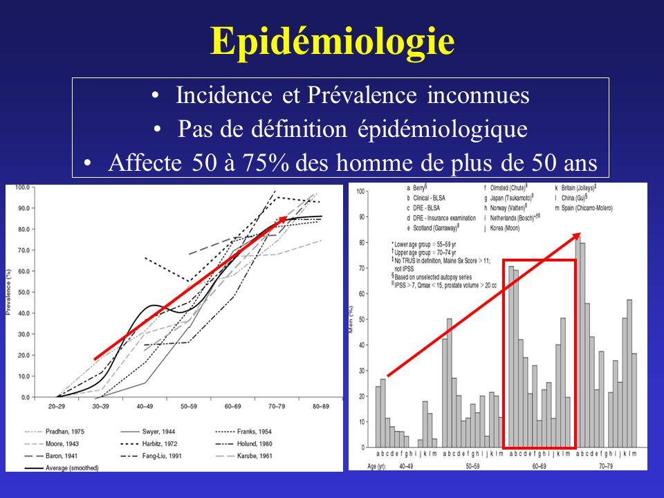 Epidémiologie Incidence et Prévalence inconnues Pas de définition épidémiologique Affecte 50 à 75% des homme de plus de 50 ans