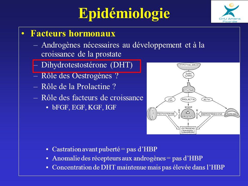 Epidémiologie Facteurs hormonaux –Androgènes nécessaires au développement et à la croissance de la prostate –Dihydrotestostérone (DHT) –Rôle des Oestr
