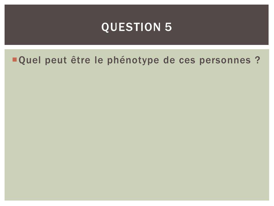 Quel peut être le phénotype de ces personnes ? QUESTION 5