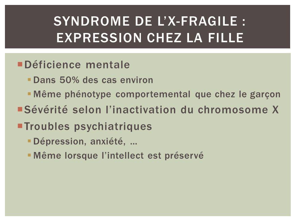 Déficience mentale Dans 50% des cas environ Même phénotype comportemental que chez le garçon Sévérité selon linactivation du chromosome X Troubles psy