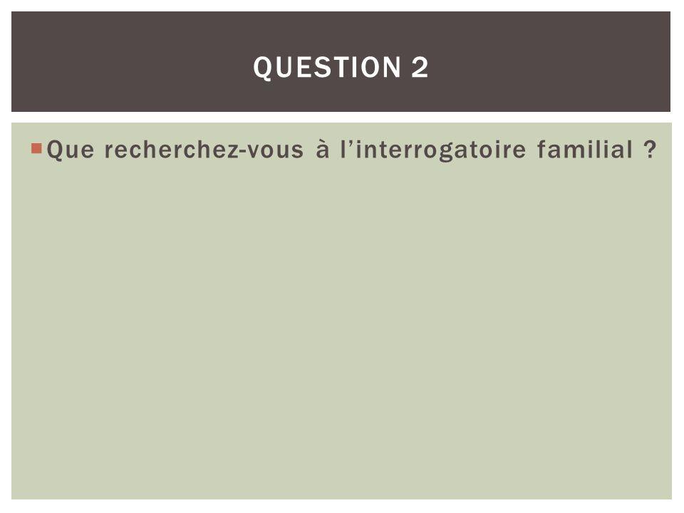 Que recherchez-vous à linterrogatoire familial ? QUESTION 2
