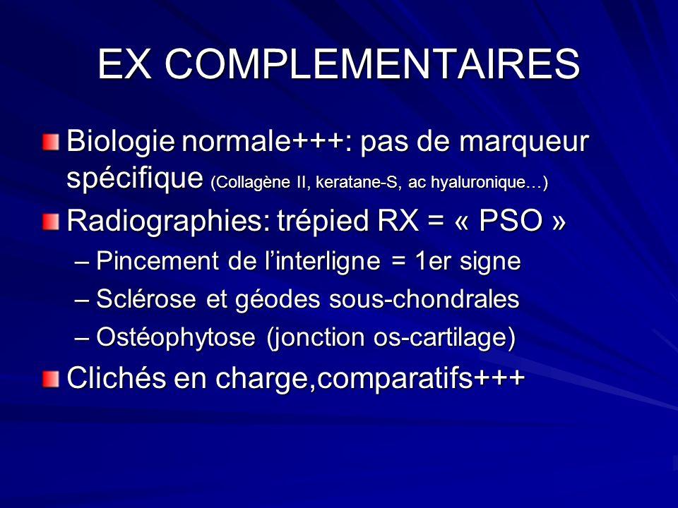 EX COMPLEMENTAIRES Biologie normale+++: pas de marqueur spécifique (Collagène II, keratane-S, ac hyaluronique…) Radiographies: trépied RX = « PSO » –P