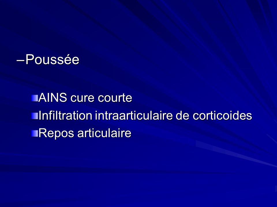 –Poussée AINS cure courte Infiltration intraarticulaire de corticoides Repos articulaire