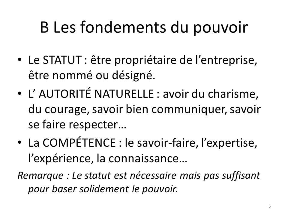 B Les fondements du pouvoir Le STATUT : être propriétaire de lentreprise, être nommé ou désigné. L AUTORITÉ NATURELLE : avoir du charisme, du courage,