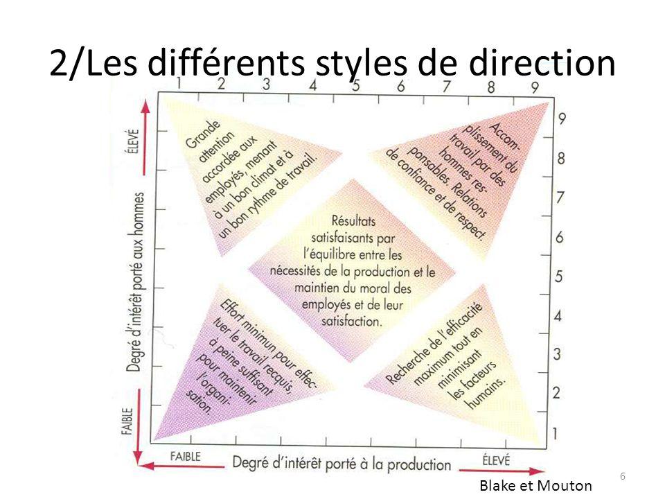 2/Les différents styles de direction Blake et Mouton 6