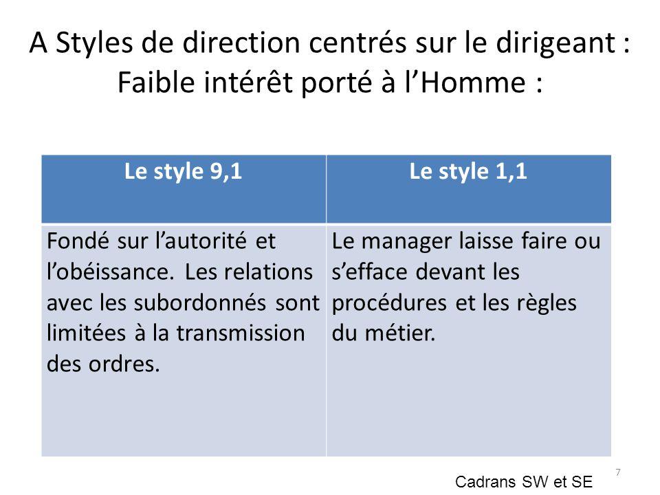A Styles de direction centrés sur le dirigeant : Faible intérêt porté à lHomme : Le style 9,1Le style 1,1 Fondé sur lautorité et lobéissance. Les rela