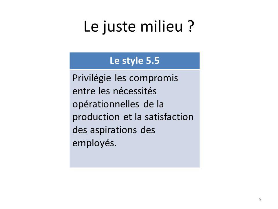 Le juste milieu ? Le style 5.5 Privilégie les compromis entre les nécessités opérationnelles de la production et la satisfaction des aspirations des e