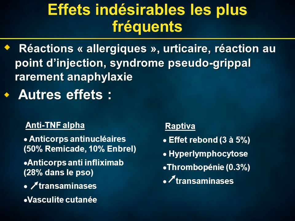 Effets indésirables les plus fréquents Réactions « allergiques », urticaire, réaction au point dinjection, syndrome pseudo-grippal rarement anaphylaxi