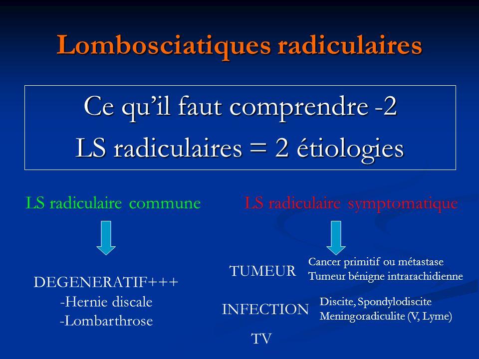 Lombosciatiques radiculaires Ce quil faut comprendre -2 LS radiculaires = 2 étiologies LS radiculaire communeLS radiculaire symptomatique DEGENERATIF+
