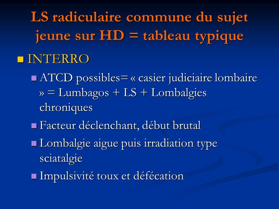 LS radiculaire commune du sujet jeune sur HD = tableau typique INTERRO INTERRO ATCD possibles= « casier judiciaire lombaire » = Lumbagos + LS + Lombal