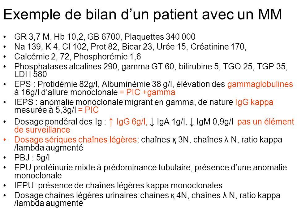 Exemple de bilan dun patient avec un MM GR 3,7 M, Hb 10,2, GB 6700, Plaquettes 340 000 Na 139, K 4, Cl 102, Prot 82, Bicar 23, Urée 15, Créatinine 170