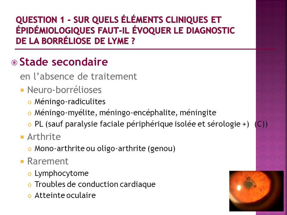 Stade secondaire en labsence de traitement Neuro-borrélioses Méningo-radiculites Méningo-myélite, méningo-encéphalite, méningite PL (sauf paralysie fa