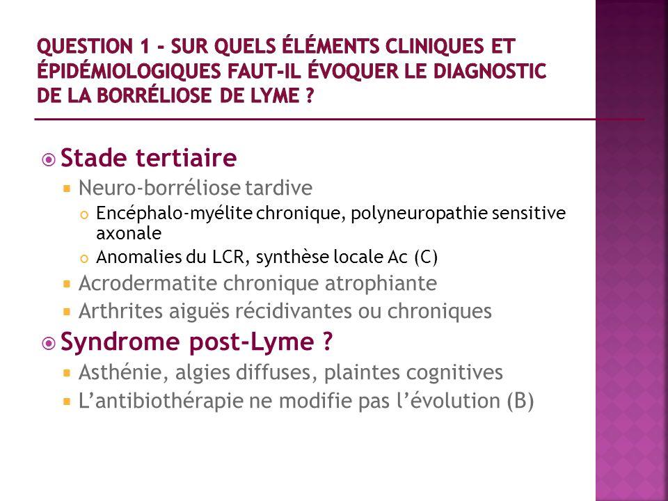 Stade tertiaire Neuro-borréliose tardive Encéphalo-myélite chronique, polyneuropathie sensitive axonale Anomalies du LCR, synthèse locale Ac (C) Acrod