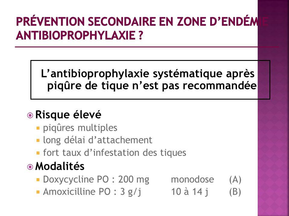 Lantibioprophylaxie systématique après piqûre de tique nest pas recommandée Risque élevé piqûres multiples long délai dattachement fort taux dinfestat