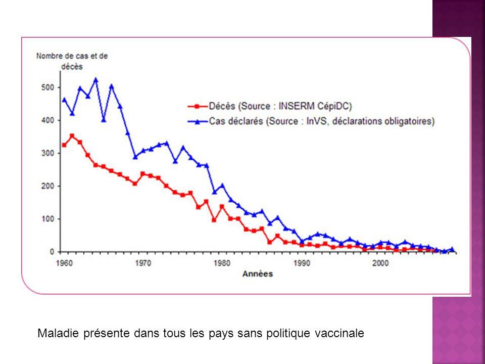 Maladie présente dans tous les pays sans politique vaccinale