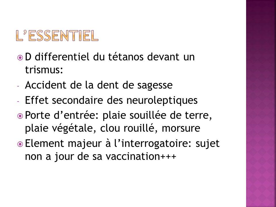 D differentiel du tétanos devant un trismus: - Accident de la dent de sagesse - Effet secondaire des neuroleptiques Porte dentrée: plaie souillée de t
