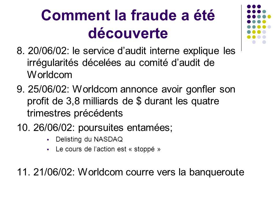 Comment la fraude a été découverte 8.