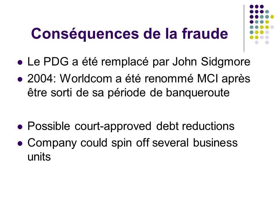 Conséquences de la fraude Le PDG a été remplacé par John Sidgmore 2004: Worldcom a été renommé MCI après être sorti de sa période de banqueroute Possible court-approved debt reductions Company could spin off several business units