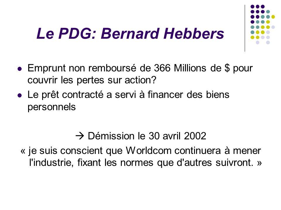Le PDG: Bernard Hebbers Emprunt non remboursé de 366 Millions de $ pour couvrir les pertes sur action.