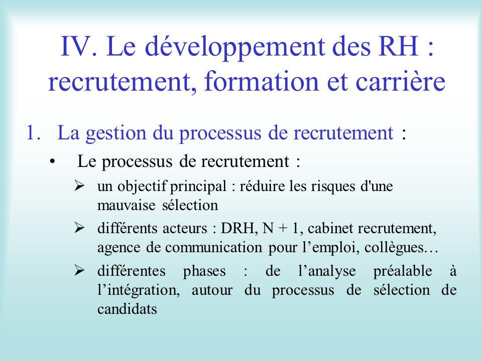 IV. Le développement des RH : recrutement, formation et carrière 1.La gestion du processus de recrutement : Le processus de recrutement : un objectif