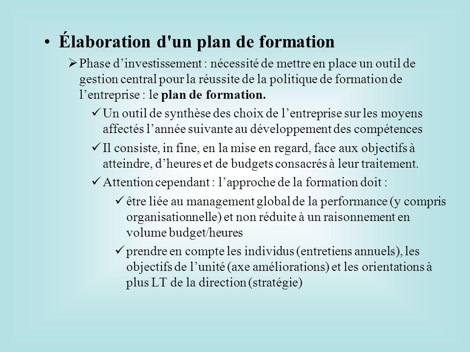 Élaboration d'un plan de formation Phase dinvestissement : nécessité de mettre en place un outil de gestion central pour la réussite de la politique d