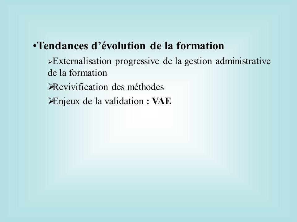 Tendances dévolution de la formation Externalisation progressive de la gestion administrative de la formation Revivification des méthodes Enjeux de la