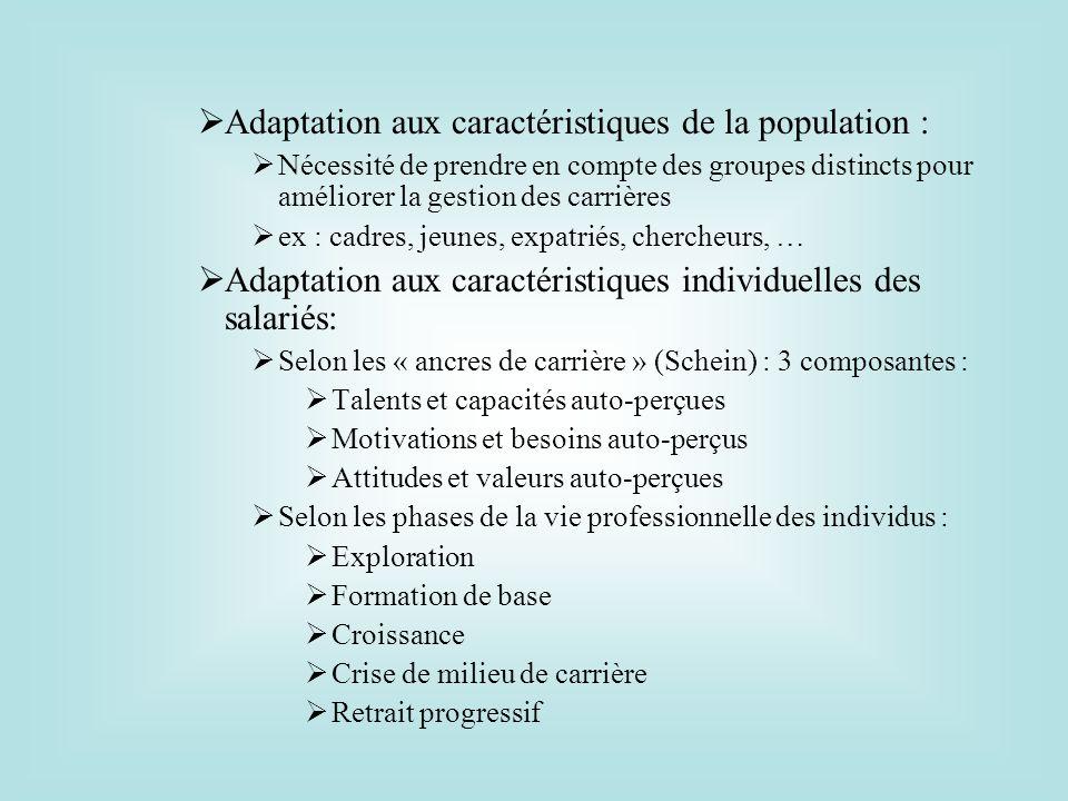 Adaptation aux caractéristiques de la population : Nécessité de prendre en compte des groupes distincts pour améliorer la gestion des carrières ex : c