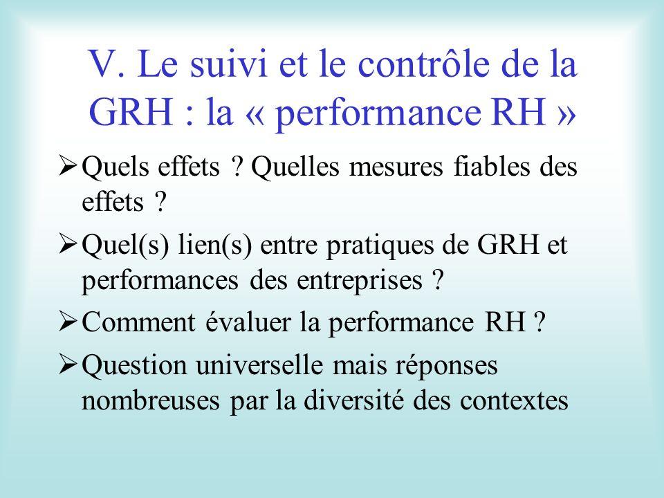 V. Le suivi et le contrôle de la GRH : la « performance RH » Quels effets ? Quelles mesures fiables des effets ? Quel(s) lien(s) entre pratiques de GR