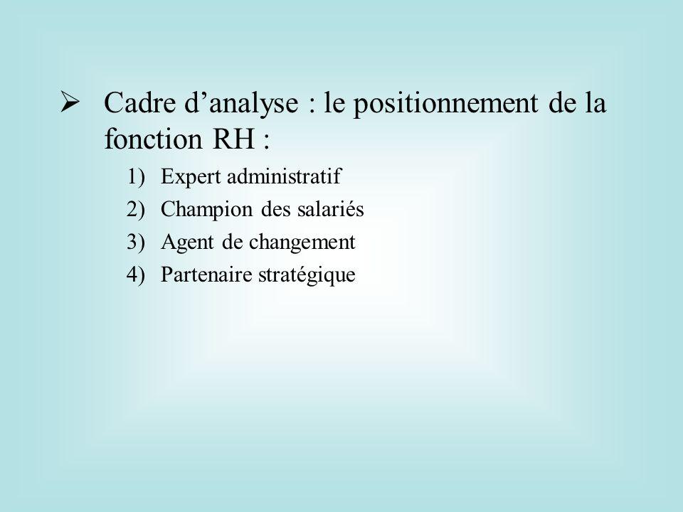 Cadre danalyse : le positionnement de la fonction RH : 1)Expert administratif 2)Champion des salariés 3)Agent de changement 4)Partenaire stratégique