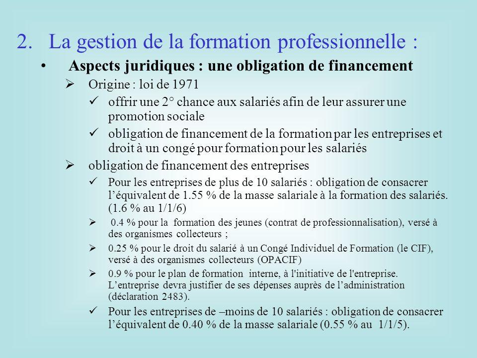 2.La gestion de la formation professionnelle : Aspects juridiques : une obligation de financement Origine : loi de 1971 offrir une 2° chance aux salar