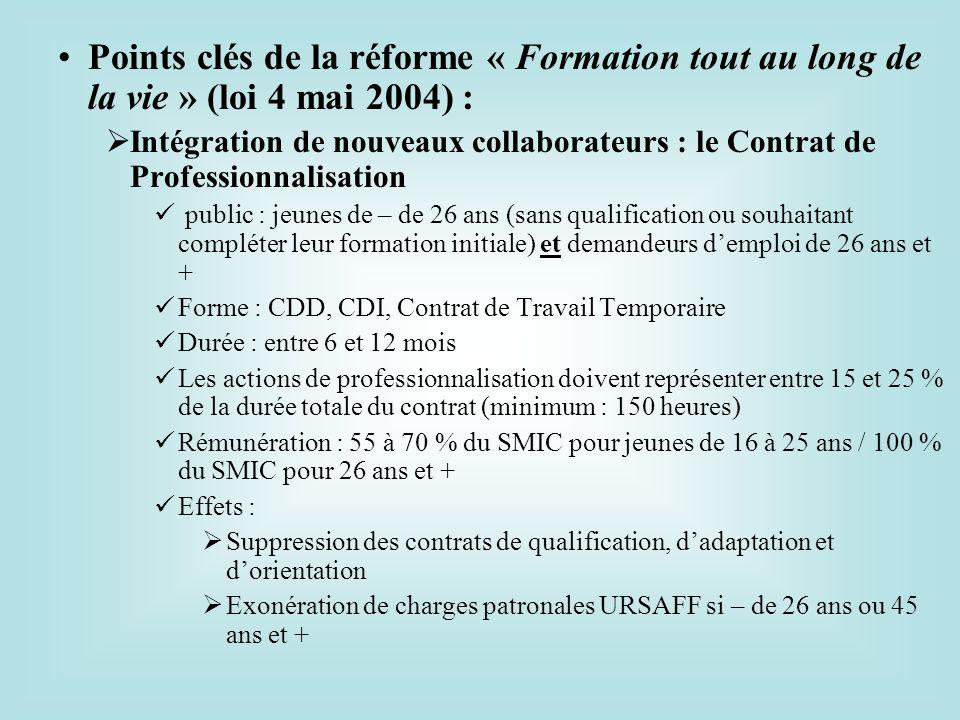 Points clés de la réforme « Formation tout au long de la vie » (loi 4 mai 2004) : Intégration de nouveaux collaborateurs : le Contrat de Professionnal