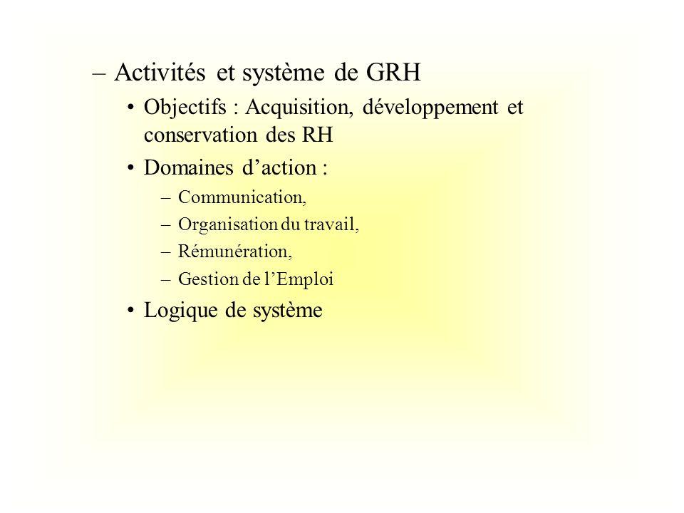 –Activités et système de GRH Objectifs : Acquisition, développement et conservation des RH Domaines daction : –Communication, –Organisation du travail