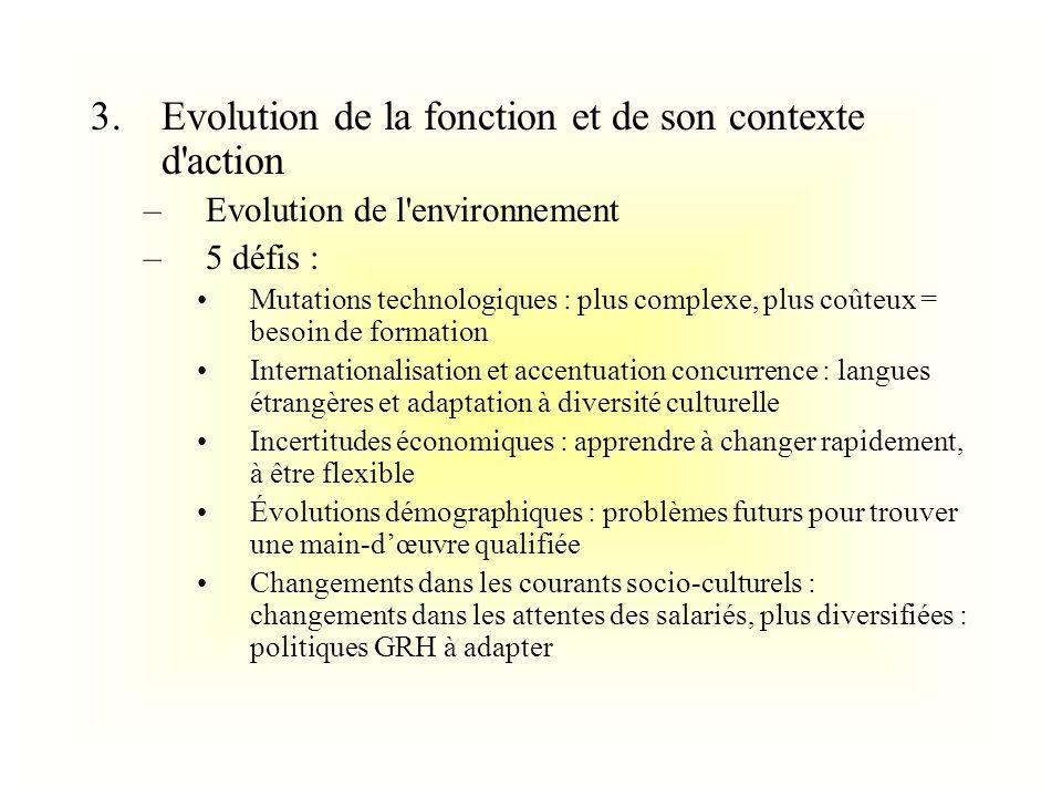 3.Evolution de la fonction et de son contexte d'action –Evolution de l'environnement –5 défis : Mutations technologiques : plus complexe, plus coûteux