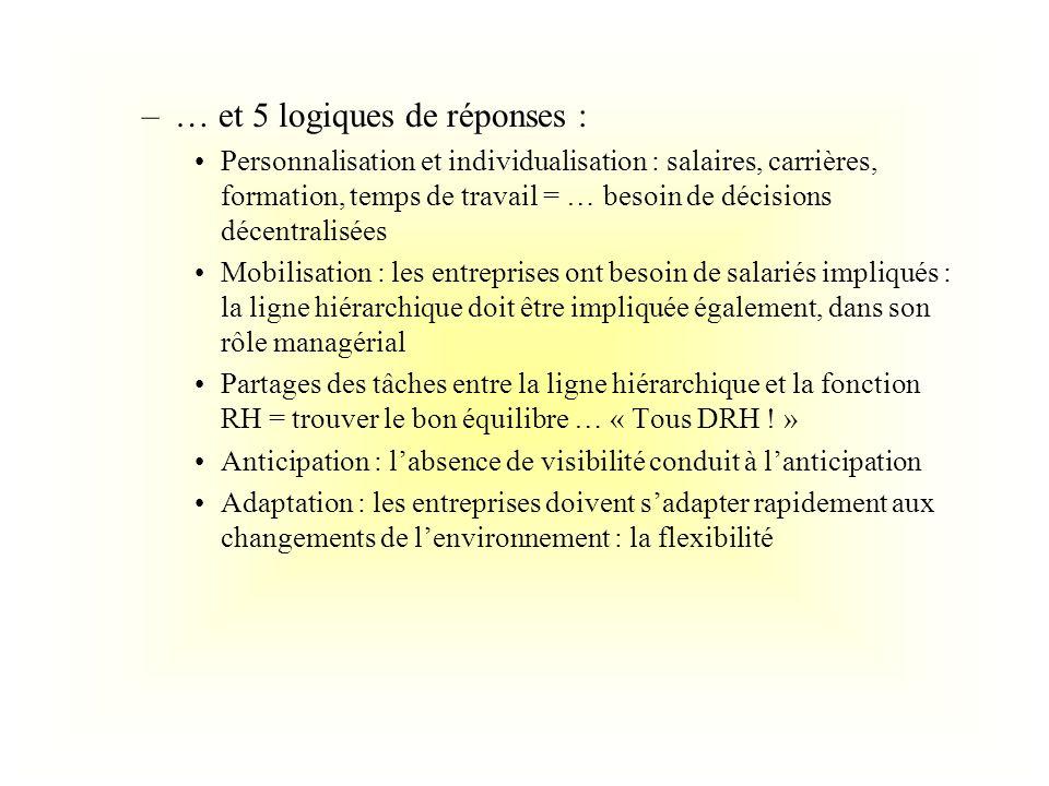 –… et 5 logiques de réponses : Personnalisation et individualisation : salaires, carrières, formation, temps de travail = … besoin de décisions décent