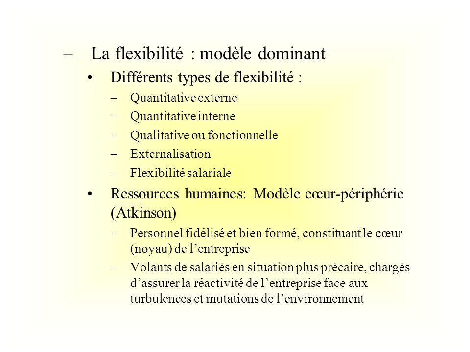 –La flexibilité : modèle dominant Différents types de flexibilité : –Quantitative externe –Quantitative interne –Qualitative ou fonctionnelle –Externa