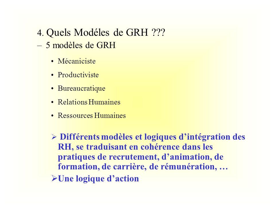 4. Quels Modéles de GRH ??? –5 modèles de GRH Mécaniciste Productiviste Bureaucratique Relations Humaines Ressources Humaines Différents modèles et lo