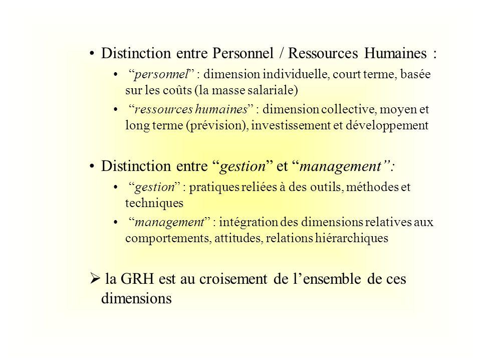 Distinction entre Personnel / Ressources Humaines : personnel : dimension individuelle, court terme, basée sur les coûts (la masse salariale) ressourc