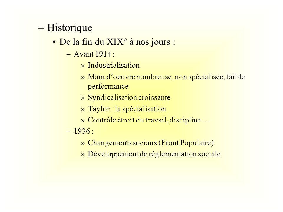–Historique De la fin du XIX° à nos jours : –Avant 1914 : »Industrialisation »Main doeuvre nombreuse, non spécialisée, faible performance »Syndicalisa