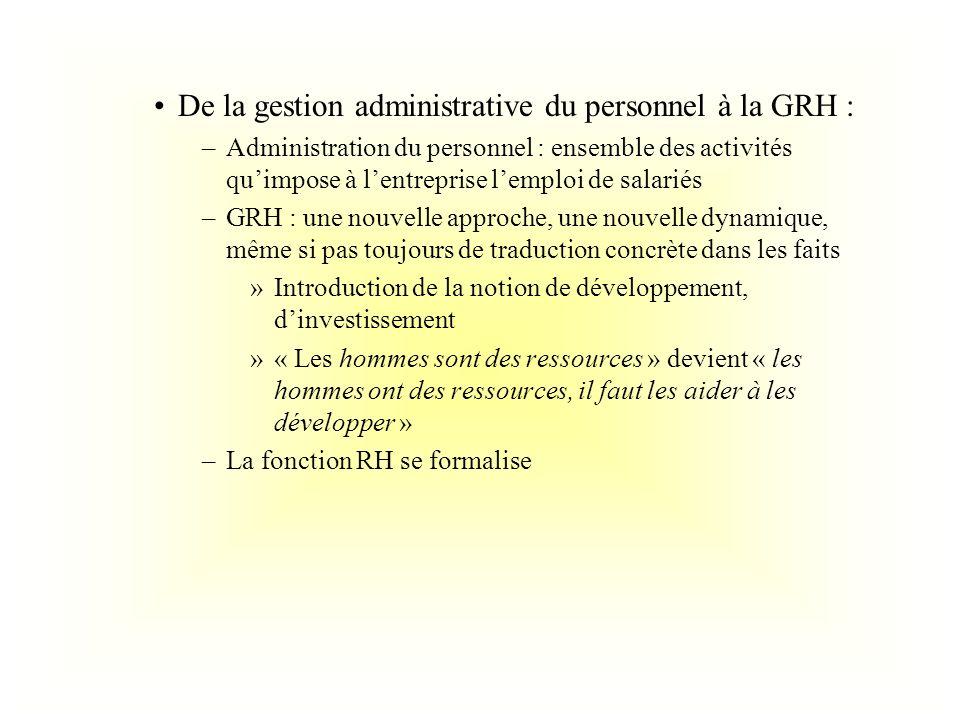 De la gestion administrative du personnel à la GRH : –Administration du personnel : ensemble des activités quimpose à lentreprise lemploi de salariés